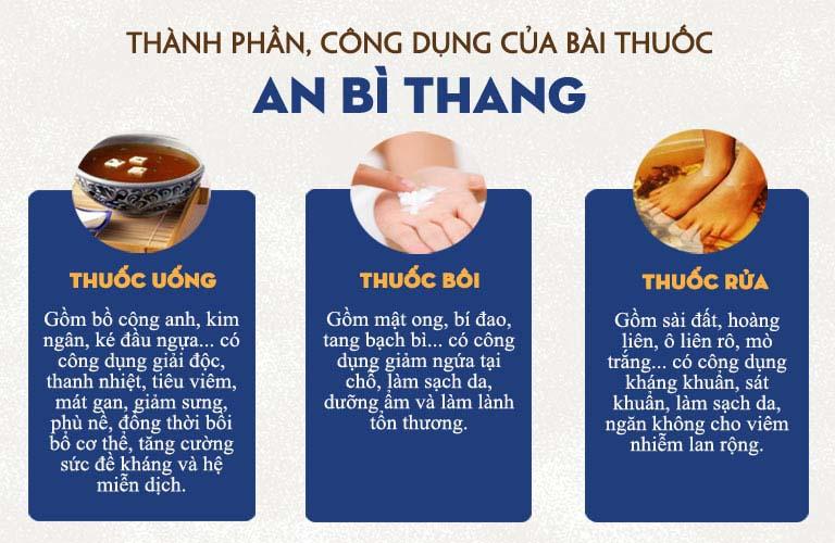 Bài thuốc An Bì Thang