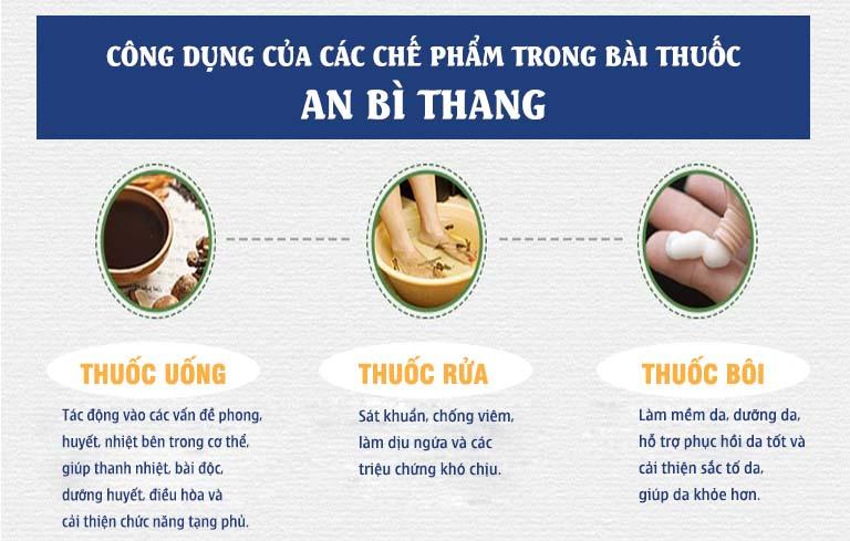 Các chế phẩm được sử dụng kết hợp trong bài thuốc An Bì Thang