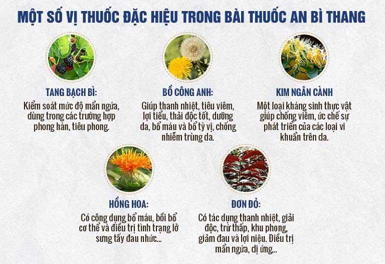 Một số vị thuốc đặc hiệu được sử dụng trong bài thuốc An Bì Thang, mang lại hiệu quả cao