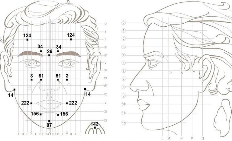 Sau khi chẩn đoán bác sĩ sẽ xác định các huyệt vị cần tác động dựa trên đồ hình phản chiếu trong diện chẩn