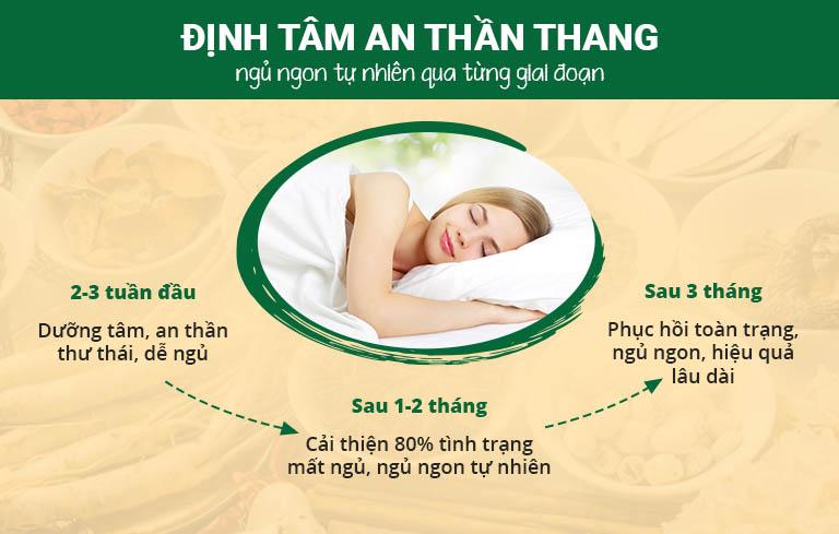 Định tâm An thần thang mang lại giấc ngủ tự nhiên
