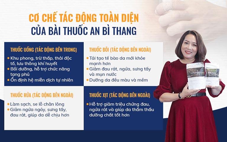 Cơ chế tác động toàn diện từ trong ra ngoài của An Bì Thang đem đến hiệu quả điều trị tối ưu viêm da cơ địa cho Thu Huyền