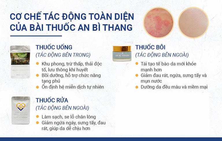 Các chế phẩm trong bài thuốc An bì Thang chữa viêm da tiếp xúc