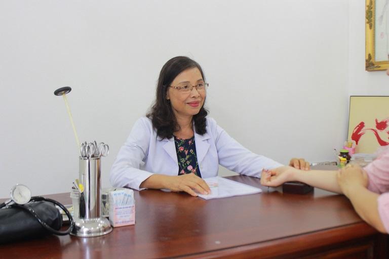 Tiến sĩ - Bác sĩ Nguyễn Thị Thư